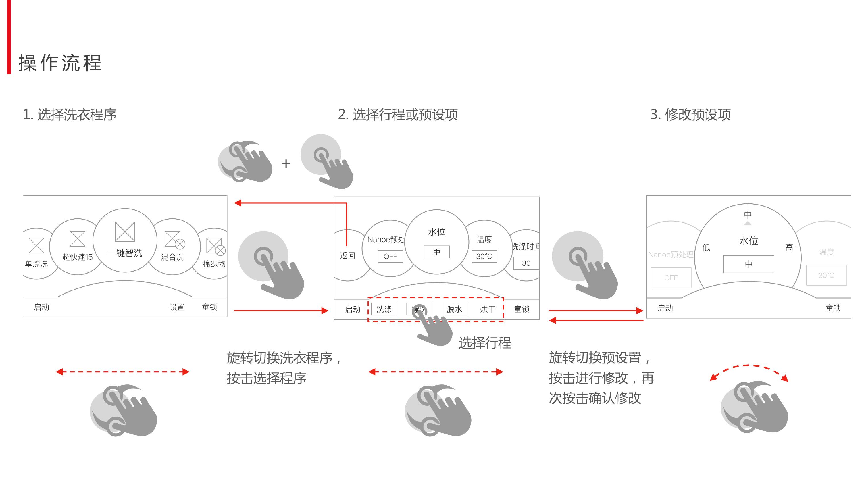 保时捷洗衣机AB设计提案